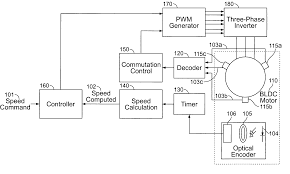 patent us7607437 compressor control system and method for a patent drawing