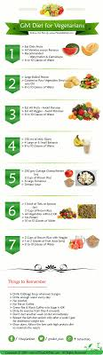 Protein Diet Chart For Weight Loss Vegetarian Gm Diet Plan Follow The Gm Diet For Vegetarians