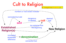 Differences Between Denominations Chart Cults Vs Religions Triangulations