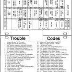 91 acura integra fuse box wiring diagram images database Honda Civic Hb Fuse Box Diagram civic & del sol fuse panel (printable copies of the fuse diagrams for 1993 91 honda civic hatchback fuse box diagram