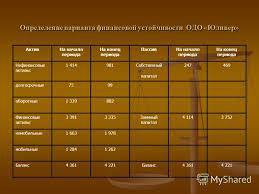 Презентация на тему Частное учреждение образования МИНСКИЙ  7 Определение варианта финансовой
