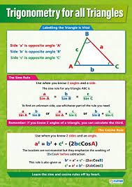 Trigonometry For All Triangles Math Posters Gloss Paper