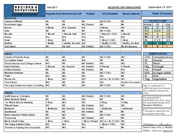 diet spreadsheet subscription plans recipes and rotations