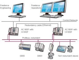 what is distributed control system dcs electrical technology communication system in dcs