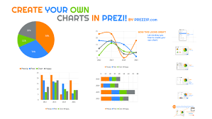 Charts In Prezi Tutorial Charts In Prezi By Prezi Templates Prezi Design