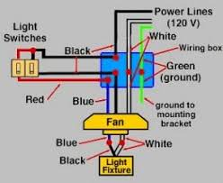 commercial ceiling fans wiring wiring diagrams schematics ceiling fan wiring diagram blue wire ceiling light install ceiling fan with light wires wire ceiling fan heritage ceiling fan wiring diagram swag light kit wiring how to install a ceiling fan