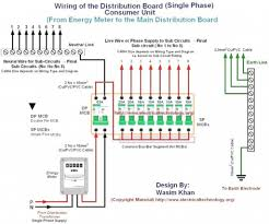 electrical panel board wiring diagram pdf brilliant with b2network co electrical panel board wiring diagram pdf beautiful of diagram diagramectrical panel board wiring dolgular com photo ideas in electrical pdf