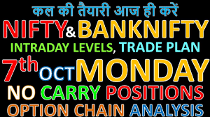 Banknifty Intraday Chart Bank Nifty Nifty Tomorrow 7th October 2019 Daily Chart