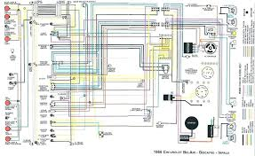 pontiac g5 wiring harness diagram excellent grand gallery best pontiac sunfire wiring harness full size of pontiac g5 wiring harness diagram engine left view page 1 sample color wiring