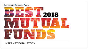 2018 Best Mutual Funds Awards By Category International