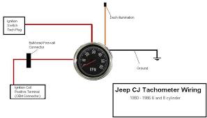 cj7 clock wiring solution of your wiring diagram guide • cj7 tachometer wiring diagram wiring diagrams reader rh 58 taste freiburg de 1985 cj7 solenoid wiring cj7 wiring job