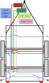 wiring diagram for sundowner horse trailer & gooseneck stock trailer GM Trailer Wiring Diagram famous rewire trailer lights illustration best images for wiring rh oursweetbakeshop info gm trailer wiring diagram sundowner horse trailer