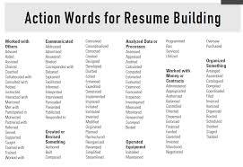 Verbs To Use On A Resume Impressive Active Resume Verbs Bino48terrainsco