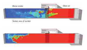 Smoke Ventilation Design Colts Corridor Ventilation System Increases Let Able Space