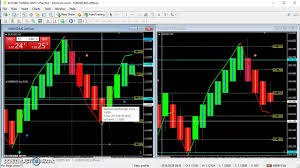 Forex Factory Charts Forex Factory Renko Chart Forex Market Time In India