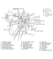 86 mazda b2000 wiring diagram wire center \u2022 87 Mazda B2000 Emissions Removal at 1986 Mazda B2000 Ignition Wiring Diagram