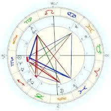 Khan Shah Rukh Astro Databank