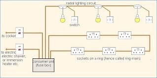 house wiring legacybarnco info house wiring house wiring series general wiring diagram information co 3 prong plug wiring house wiring