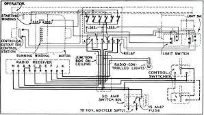 overhead door motor wiring diagram genie garage openers drive rh perkypetes club garage door opener sensor wiring commercial garage door opener wiring