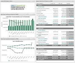 Monthly Financial Report Format In Excel And Non Profit Organization