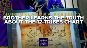 The Israelites Brother Learns Truth About 12 Tribes Chart
