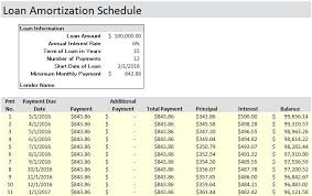 Auto Loan Amortization Schedule Excel Monthly Payment Calculator ...