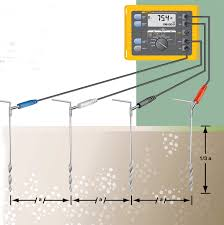 principles and testing methods of earth ground resistance ee 4 Wire Resistance Diagram principles and testing methods of earth ground resistance 4-Wire Resistance Potentiometer