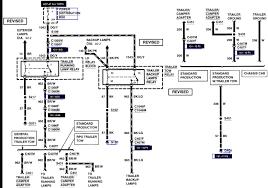 1999 f150 truck wiring diagram anything wiring diagrams \u2022 1999 ford ranger starter wiring diagram 1999 ford truck wiring diagram data simple trailer releaseganji net rh releaseganji net 98 ford f 150 starter wiring f150 starter wiring diagram