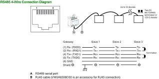 485 wiring connection diagram wiring diagram more rs 485 wiring diagram wiring diagram basic 485 wiring connection diagram