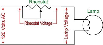 dimming lamps rheostats and variacs