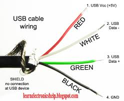 vga to rca wiring diagram wiring diagram for car engine d sub audio cable diagram also cable tv splitter wiring diagram get image about moreover