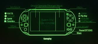 similiar bloodborne ps4 controller layout keywords ps4 controls diagram printable wiring diagram schematic harness