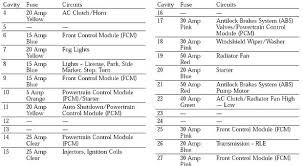 2008 dodge charger wiring diagram wiring diagram 2006 dodge charger wiring diagram wire