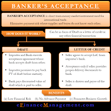 Bankers' acceptance (b/a) financing in the last decade has increased more than tenfold, to a large extent reflecting the expansion of u.s. Bankers Acceptance Meaning History And More