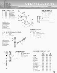 Right Hornady Cam Lock Bullet Puller Collet Number Chart How