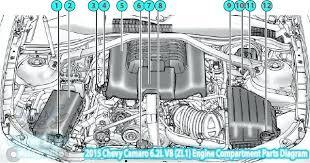 chevy aveo parts diagram wiring diagram libraries 2011 chevy aveo parts diagram trusted wiring diagram2011 chevy aveo engine diagram vehicle wiring diagrams 2011