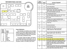 95 f150 fuse box diagram 97 f150 fuse diagram \u2022 free wiring ford f150 anti theft reset at 2003 Ford F 150 Wiring Diagram
