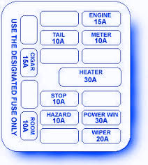 index of wp content uploads 2016 08 buick century 1994 front view fuse box diagram 120x120 gif