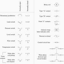 relay logic diagram symbols wiring diagram \u2022 Relay Logic Symbols considerations to take into account when designing plc ladder logic rh electrical engineering portal com programmable logic controller wiring diagram relay