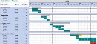 Project Plan Template Google Docs Printable Schedule Template