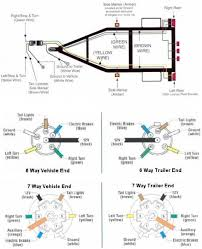 chevy boss plow wiring harness diagram 08 wirdig wiring diagram as well 08 chevy boss plow wiring together sno way