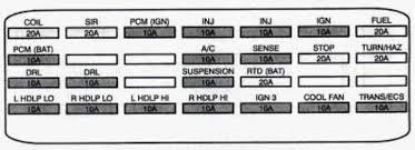 1993 cadillac deville fuse box diagram diy wiring diagrams \u2022 2003 cadillac deville fuse box location cadillac seville 1993 fuse box diagram auto genius rh autogenius info 2003 cadillac deville fuse box