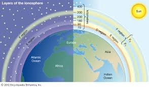 layer of the atmosphere ionosphere. the day-and-night differences in layers of earth\u0027s ionosphere. layer atmosphere ionosphere e