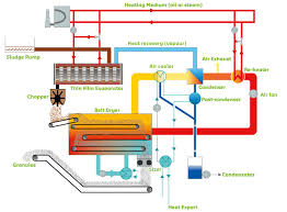 three phase motor control wiring diagrams images control wiring of vapor recovery system on commercial refrigeration wiring diagrams