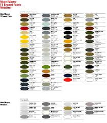 Testors Spray Paint Chart Testors Model Master Enamel Color Chart Bahangit Co