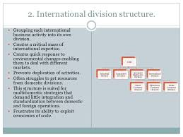 organization structure in international business 8 2 international division structure