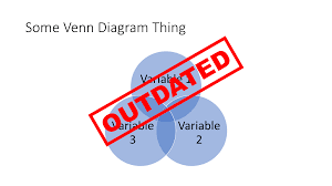 Make A Venn Diagram In Powerpoint Heres How To Make A Stunning Venn Diagram In Powerpoint