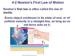 newton 39 s first law definition. 4-2 newton\u0027s first law of motion is often called the newton 39 s definition