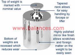 Calibration Weight Class Chart Calibration Weights And Calibration Mass Sets
