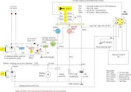 ats control panel wiring diagram mikulskilawoffices com ats control panel wiring diagram new wiring diagram for petrol generator fresh perkins generator wiring